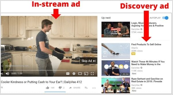 Youtube in-stream vs discovery ads